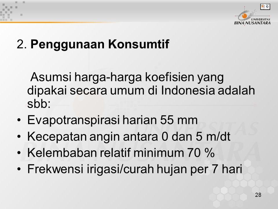 2. Penggunaan Konsumtif Asumsi harga-harga koefisien yang dipakai secara umum di Indonesia adalah sbb: