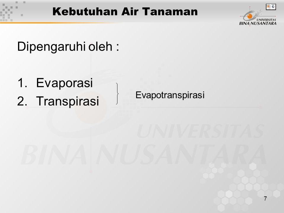 Dipengaruhi oleh : Evaporasi Transpirasi Kebutuhan Air Tanaman