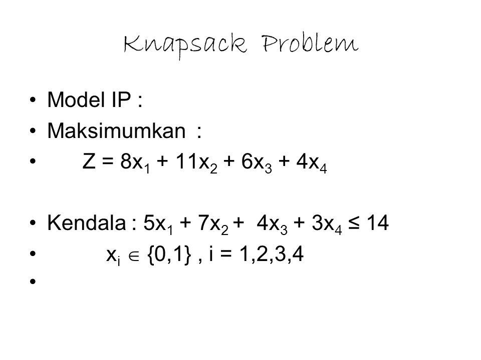 Knapsack Problem Model IP : Maksimumkan : Z = 8x1 + 11x2 + 6x3 + 4x4