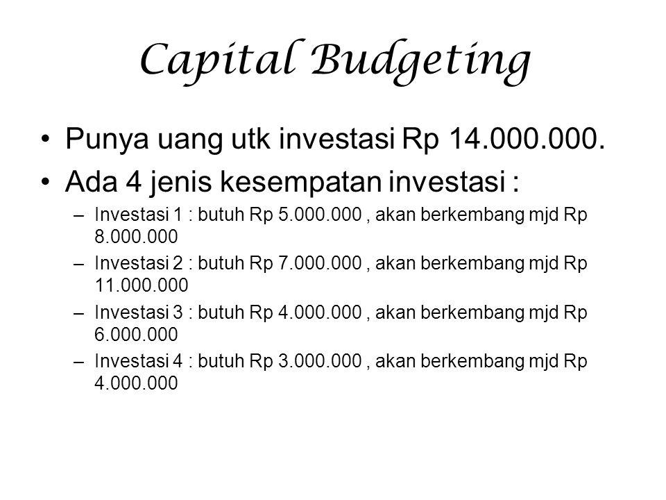 Capital Budgeting Punya uang utk investasi Rp 14.000.000.