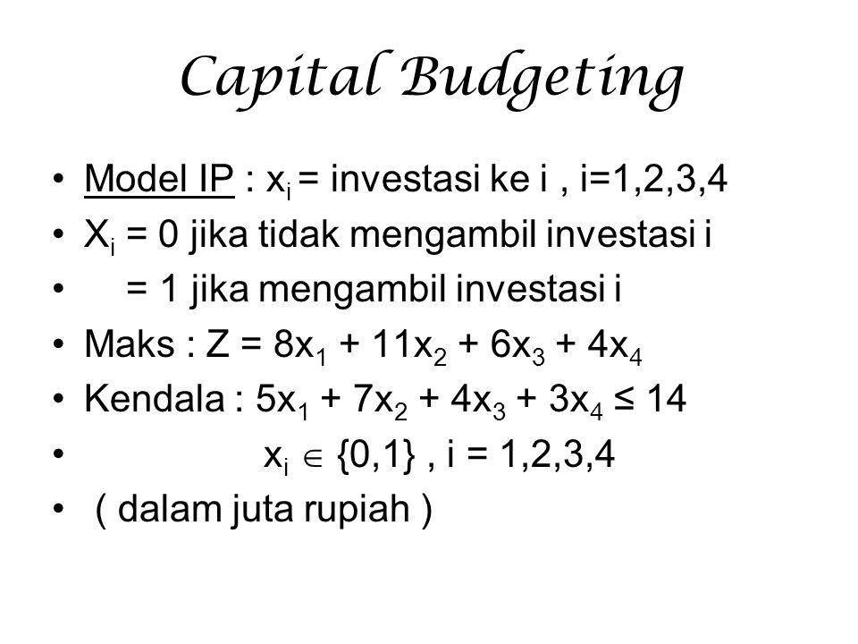 Capital Budgeting Model IP : xi = investasi ke i , i=1,2,3,4