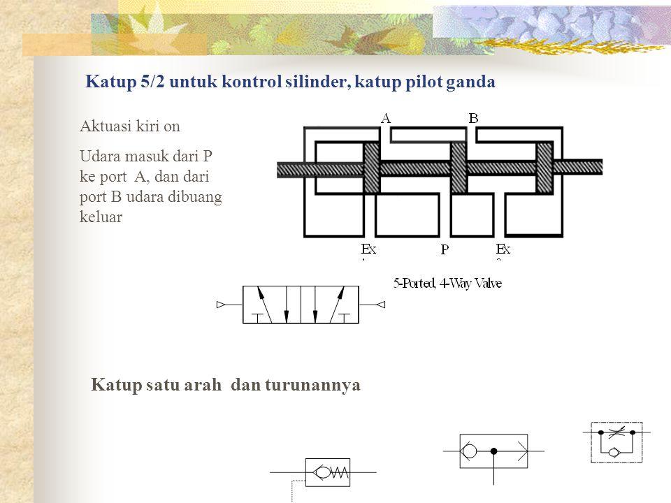 Katup 5/2 untuk kontrol silinder, katup pilot ganda