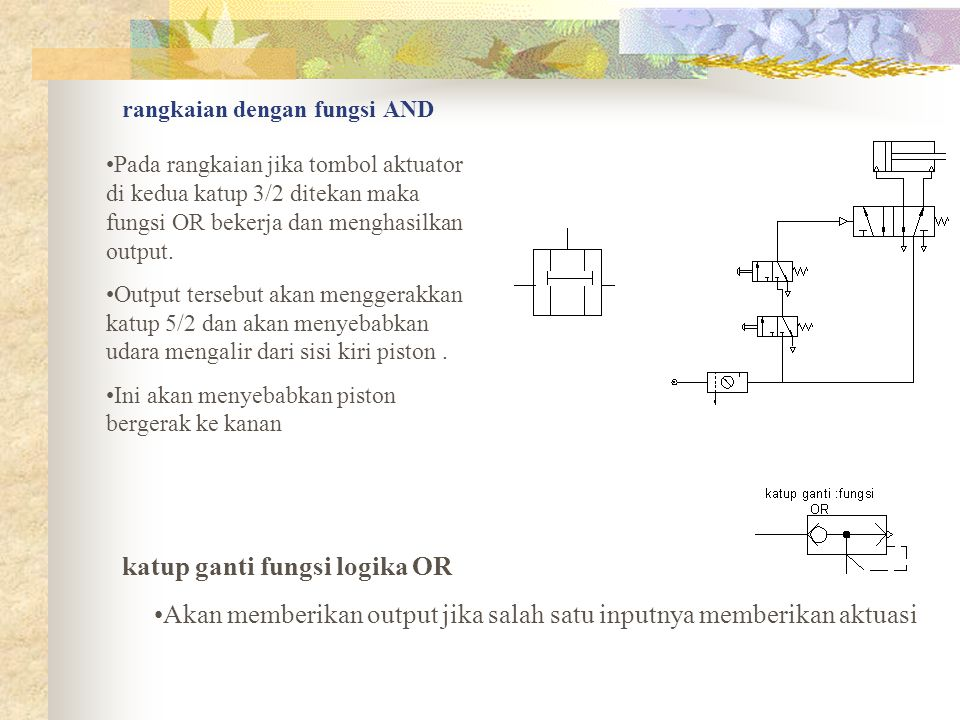 rangkaian dengan fungsi AND