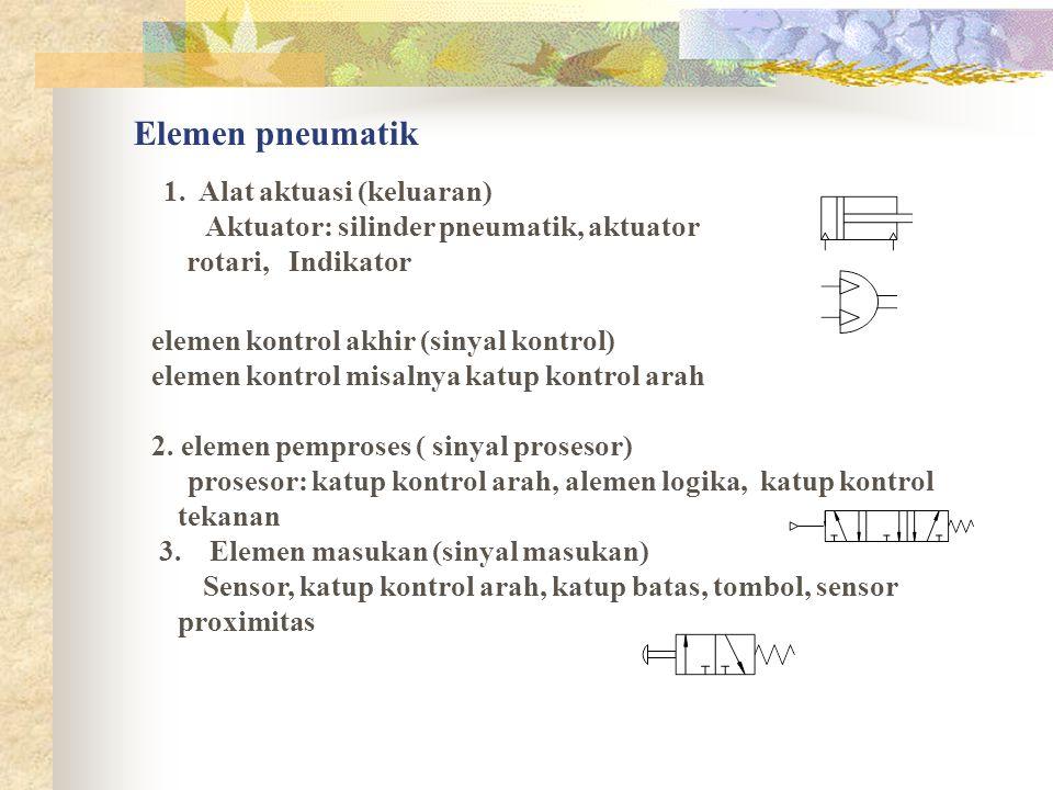 Elemen pneumatik 1. Alat aktuasi (keluaran)