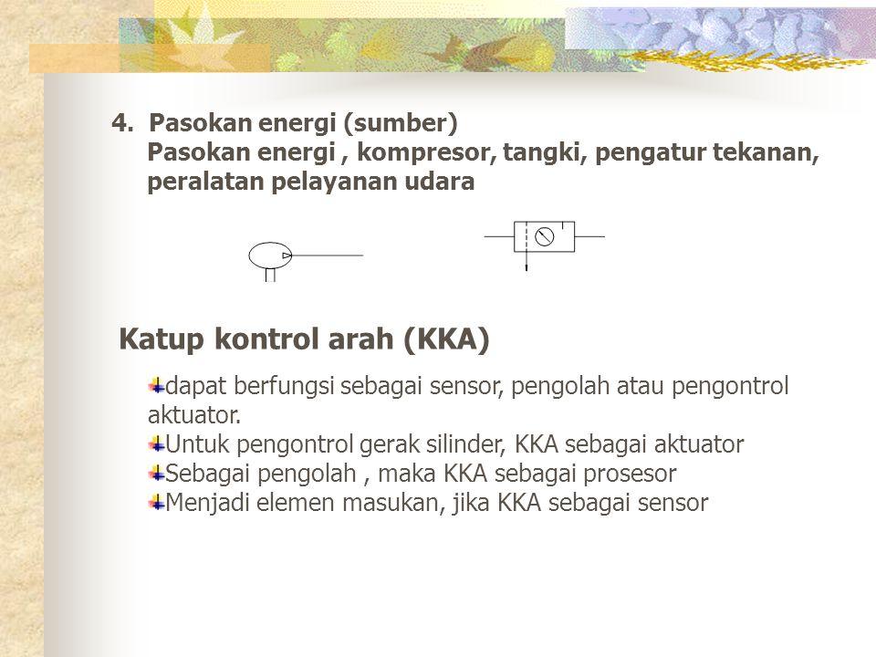 Katup kontrol arah (KKA)