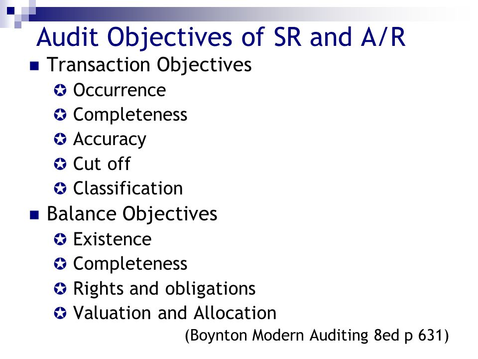 Audit Objectives of SR and A/R