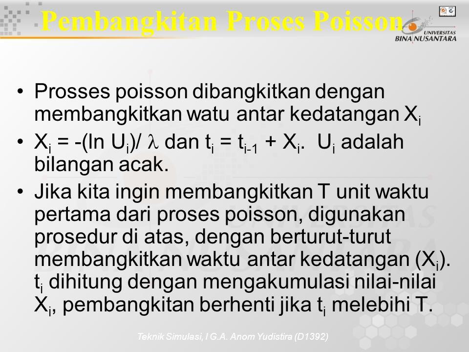 Pembangkitan Proses Poisson