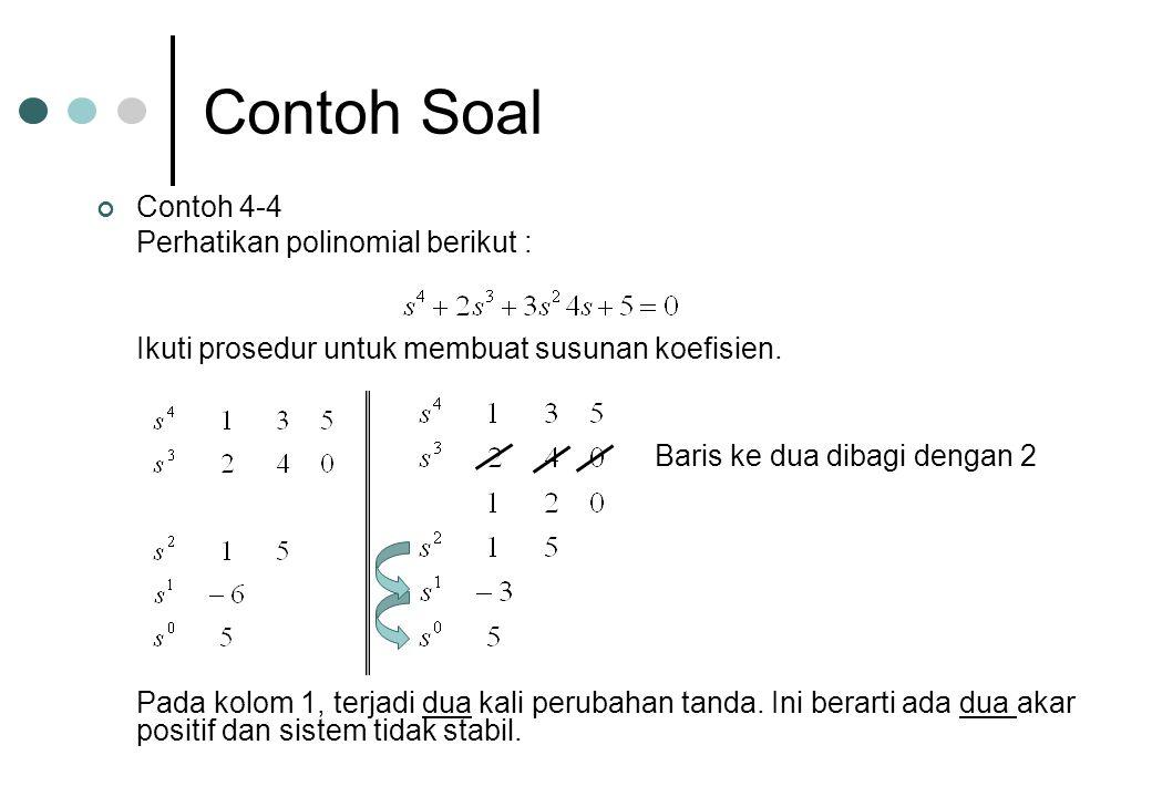 Contoh Soal Contoh 4-4 Perhatikan polinomial berikut :