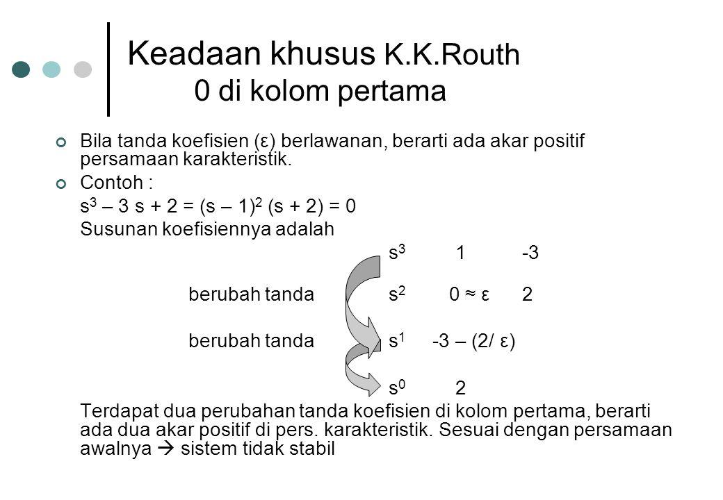 Keadaan khusus K.K.Routh 0 di kolom pertama
