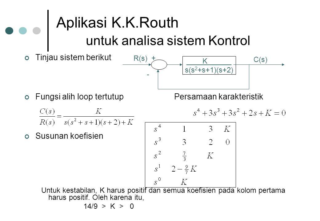 Aplikasi K.K.Routh untuk analisa sistem Kontrol