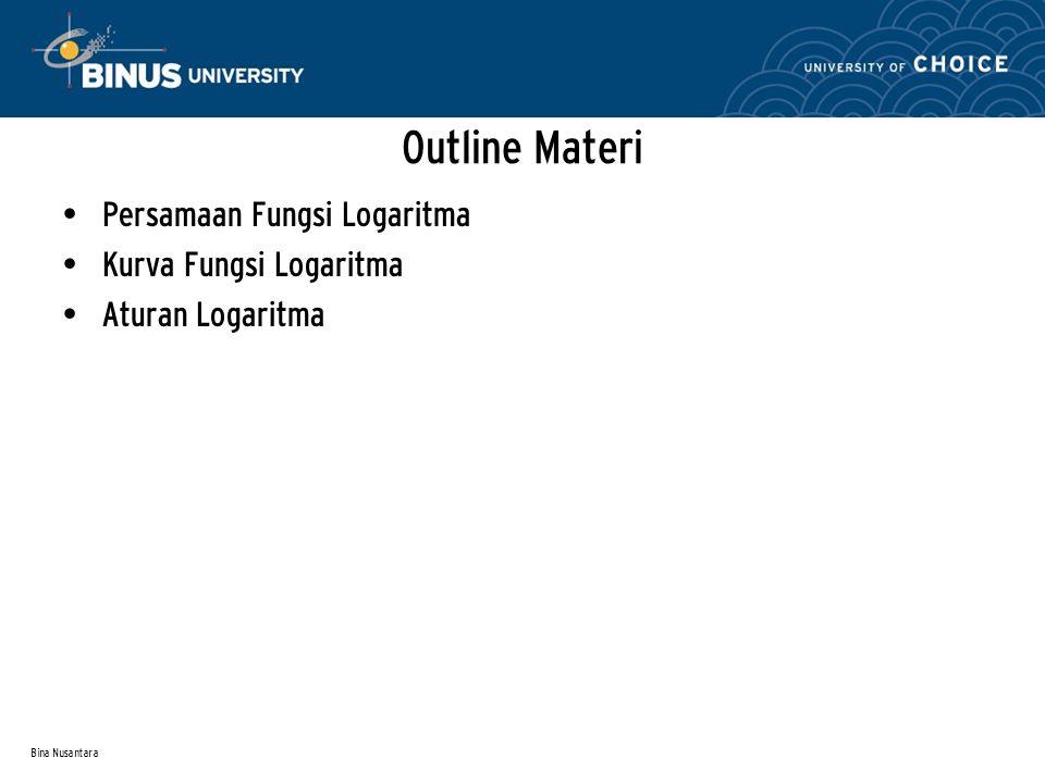 Outline Materi Persamaan Fungsi Logaritma Kurva Fungsi Logaritma