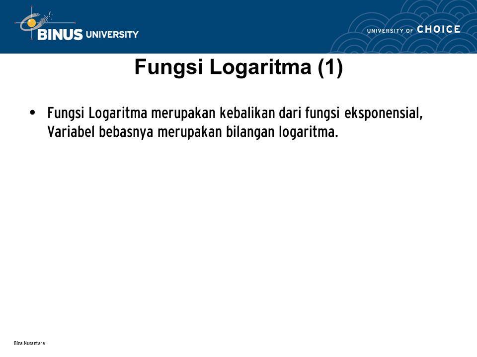Fungsi Logaritma (1) Fungsi Logaritma merupakan kebalikan dari fungsi eksponensial, Variabel bebasnya merupakan bilangan logaritma.