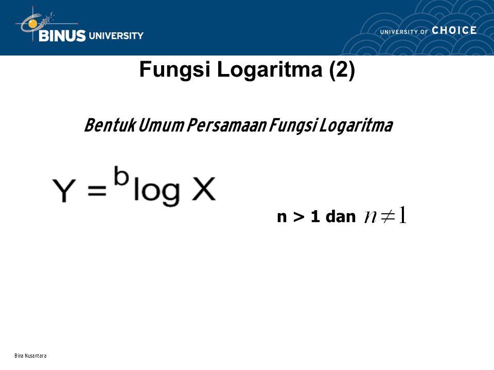 Bentuk Umum Persamaan Fungsi Logaritma