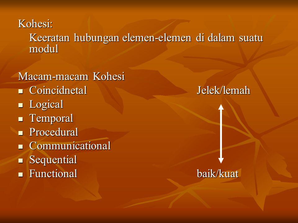 Kohesi: Keeratan hubungan elemen-elemen di dalam suatu modul. Macam-macam Kohesi. Coincidnetal Jelek/lemah.