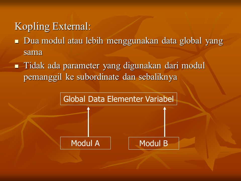 Global Data Elementer Variabel