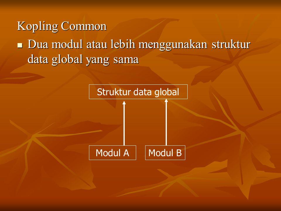 Dua modul atau lebih menggunakan struktur data global yang sama