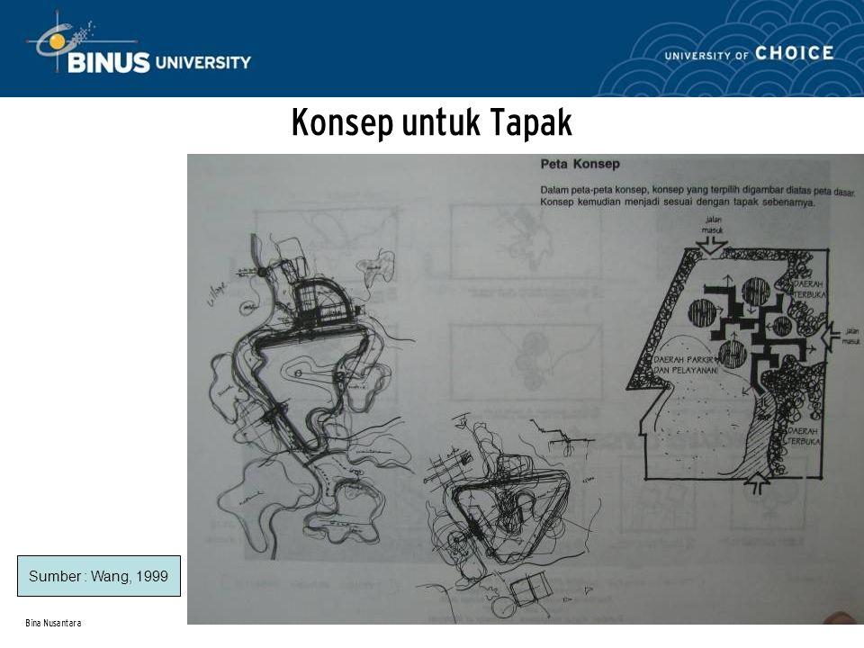 Konsep untuk Tapak Sumber : Wang, 1999 Bina Nusantara