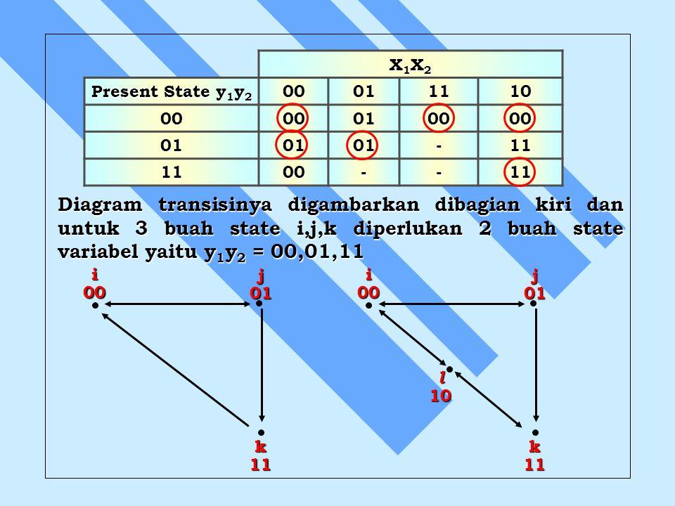 X1X2 Present State y1y2. 00. 01. 11. 10. -