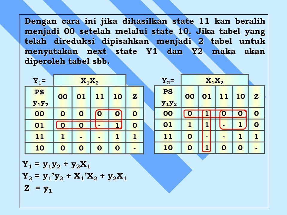 Dengan cara ini jika dihasilkan state 11 kan beralih menjadi 00 setelah melalui state 10. Jika tabel yang telah direduksi dipisahkan menjadi 2 tabel untuk menyatakan next state Y1 dan Y2 maka akan diperoleh tabel sbb.