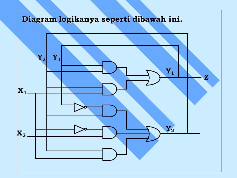 Diagram logikanya seperti dibawah ini.