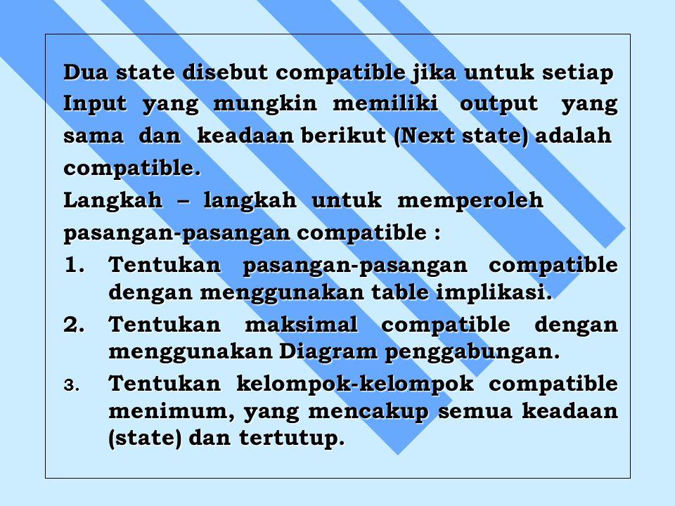 Dua state disebut compatible jika untuk setiap