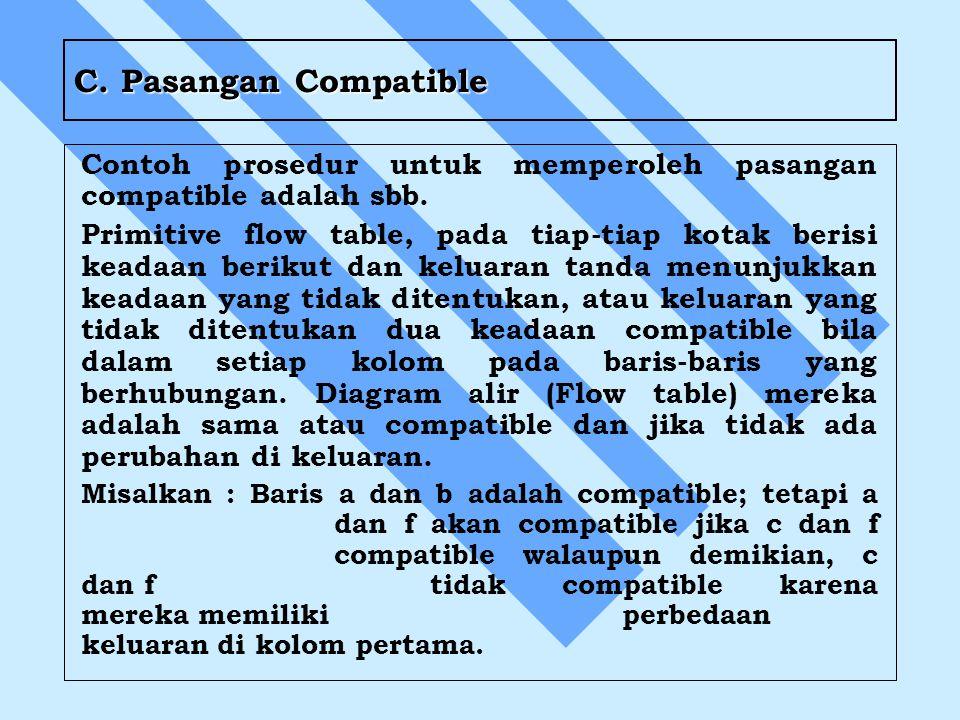 C. Pasangan Compatible Contoh prosedur untuk memperoleh pasangan compatible adalah sbb.