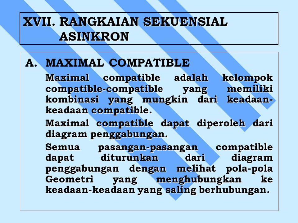 XVII. RANGKAIAN SEKUENSIAL ASINKRON