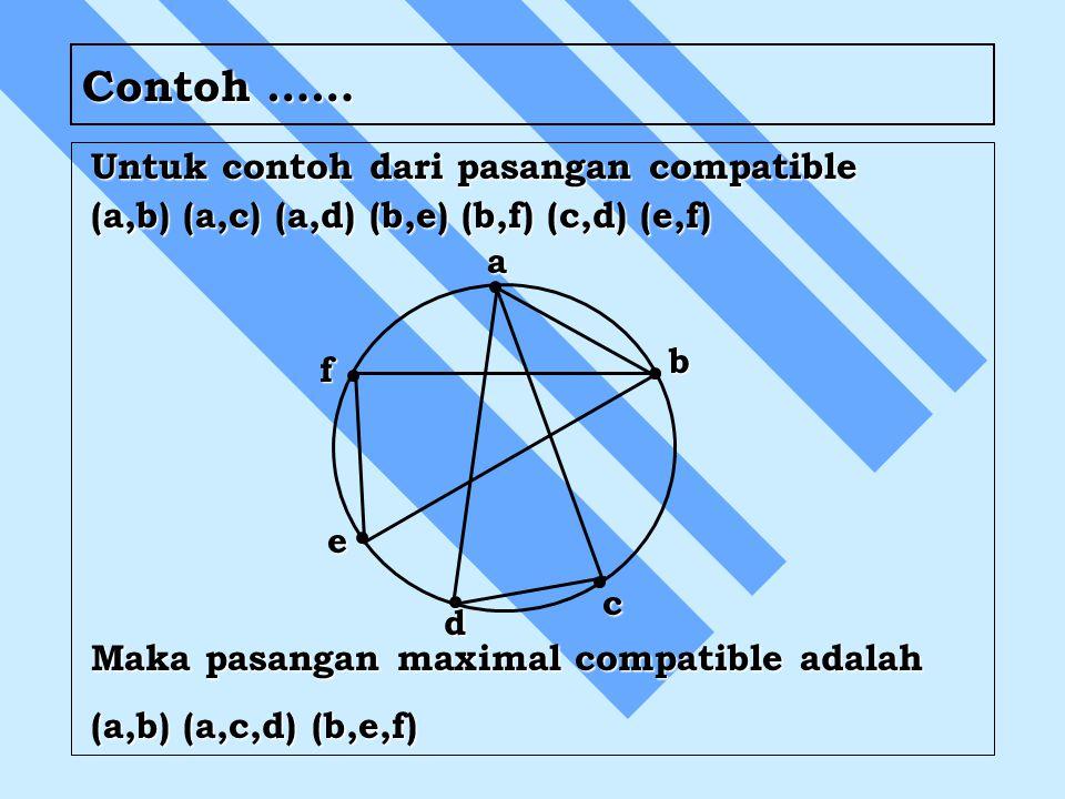 Contoh …… Untuk contoh dari pasangan compatible