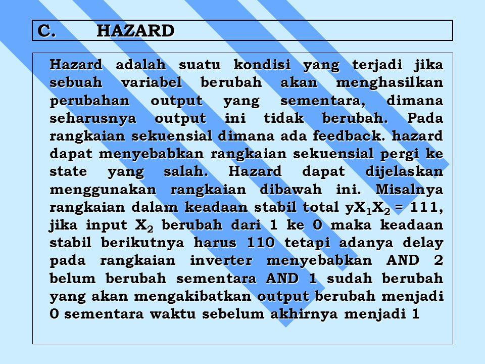 C. HAZARD