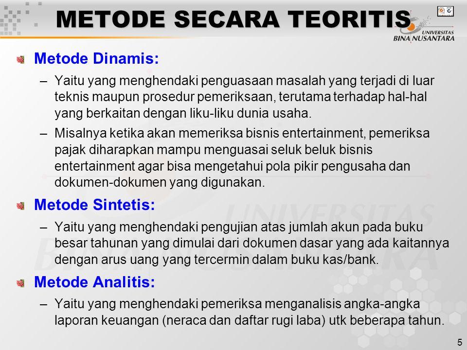 METODE SECARA TEORITIS