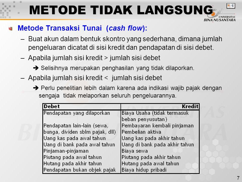 METODE TIDAK LANGSUNG Metode Transaksi Tunai (cash flow):