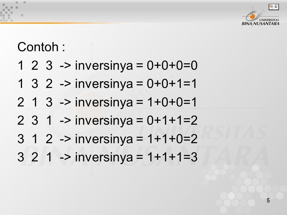 Contoh : 1 2 3 -> inversinya = 0+0+0=0. 1 3 2 -> inversinya = 0+0+1=1. 2 1 3 -> inversinya = 1+0+0=1.