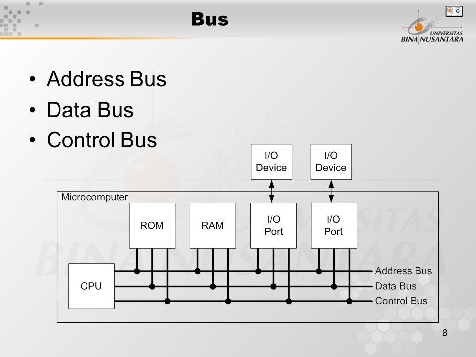 Bus Address Bus Data Bus Control Bus