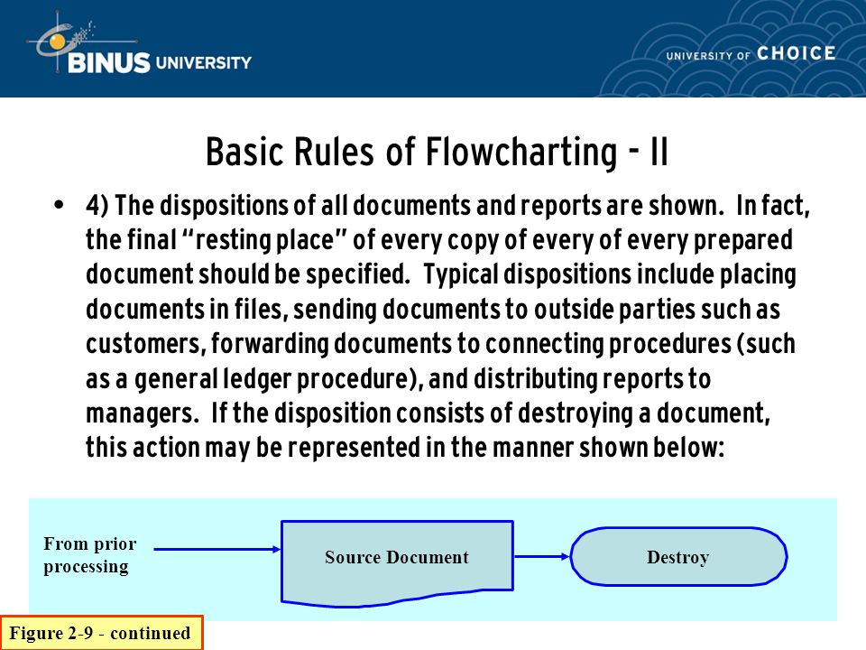 Basic Rules of Flowcharting - II