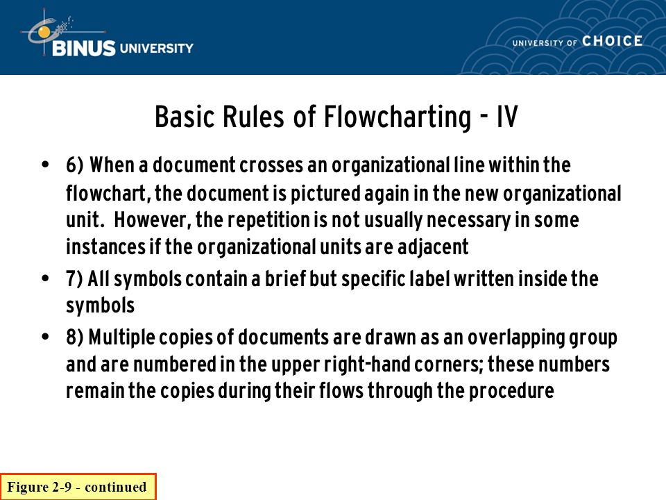Basic Rules of Flowcharting - IV