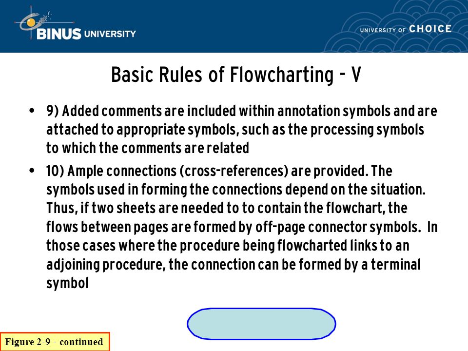 Basic Rules of Flowcharting - V