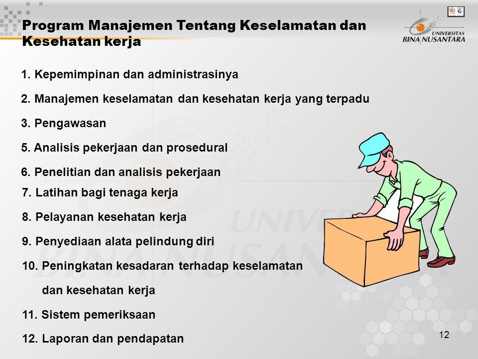 Program Manajemen Tentang Keselamatan dan Kesehatan kerja