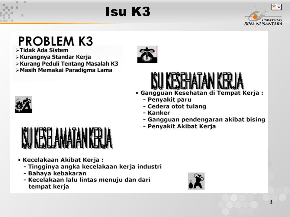 Isu K3