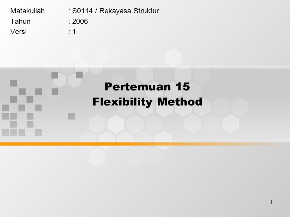 Pertemuan 15 Flexibility Method