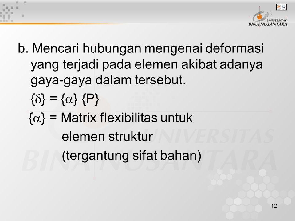 b. Mencari hubungan mengenai deformasi yang terjadi pada elemen akibat adanya gaya-gaya dalam tersebut.