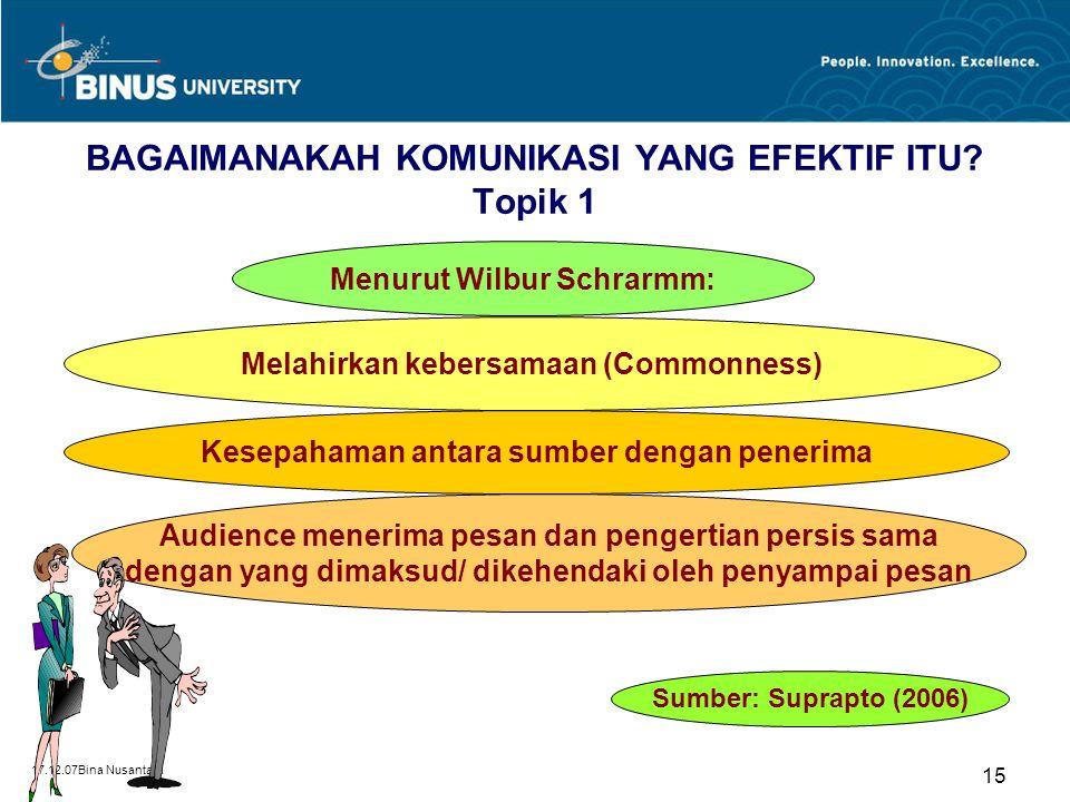 BAGAIMANAKAH KOMUNIKASI YANG EFEKTIF ITU Topik 1