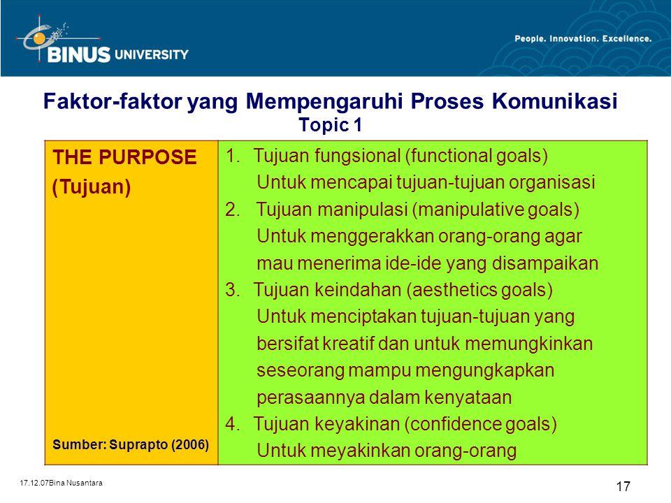 Faktor-faktor yang Mempengaruhi Proses Komunikasi Topic 1