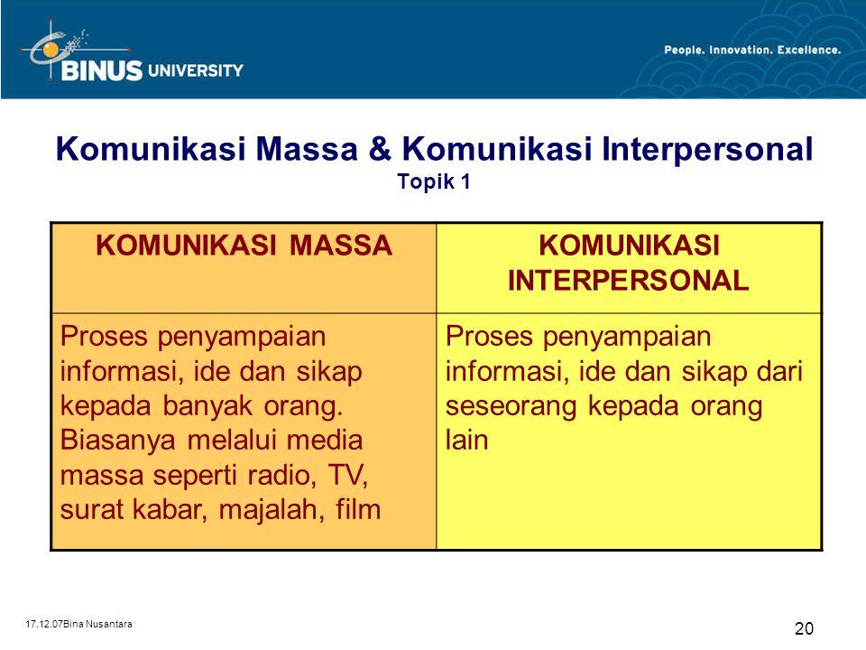 Komunikasi Massa & Komunikasi Interpersonal Topik 1