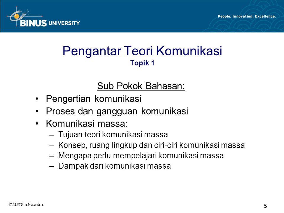 Pengantar Teori Komunikasi Topik 1