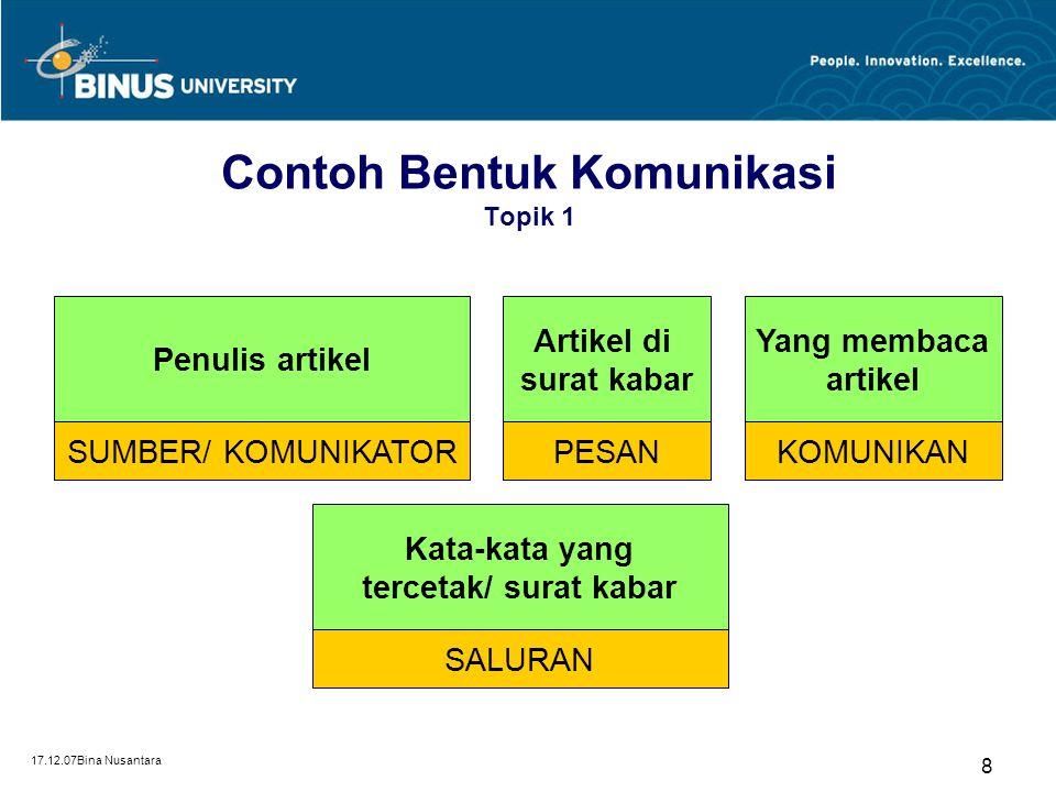 Contoh Bentuk Komunikasi Topik 1