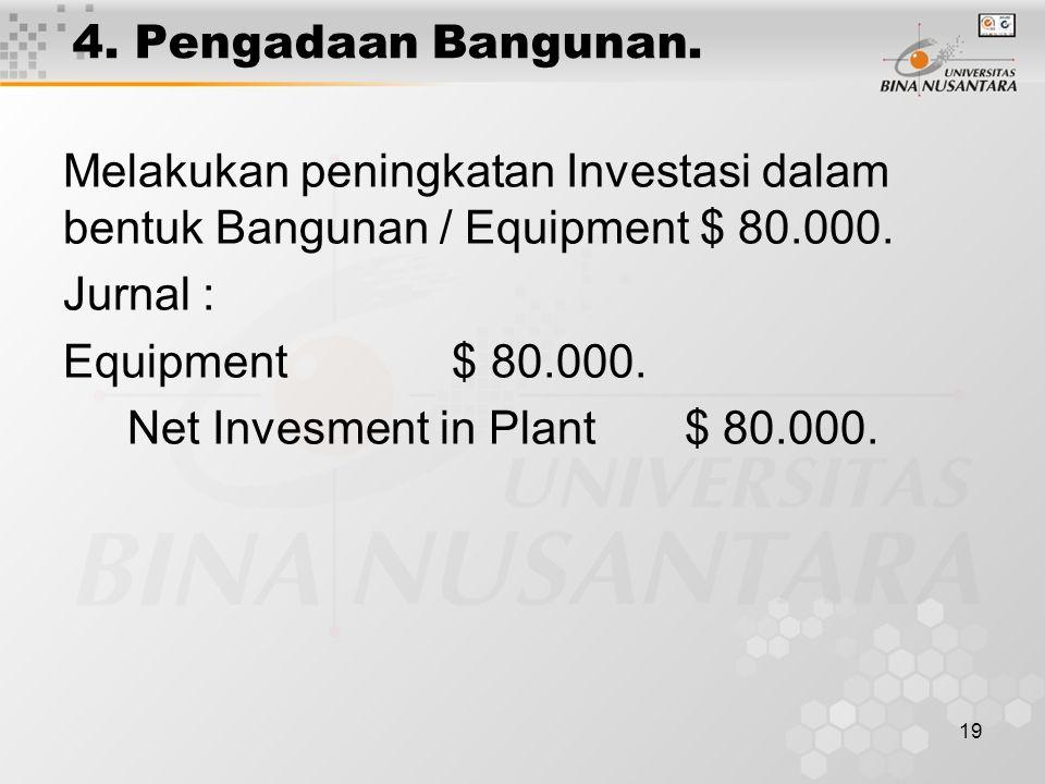 4. Pengadaan Bangunan. Melakukan peningkatan Investasi dalam bentuk Bangunan / Equipment $ 80.000. Jurnal :