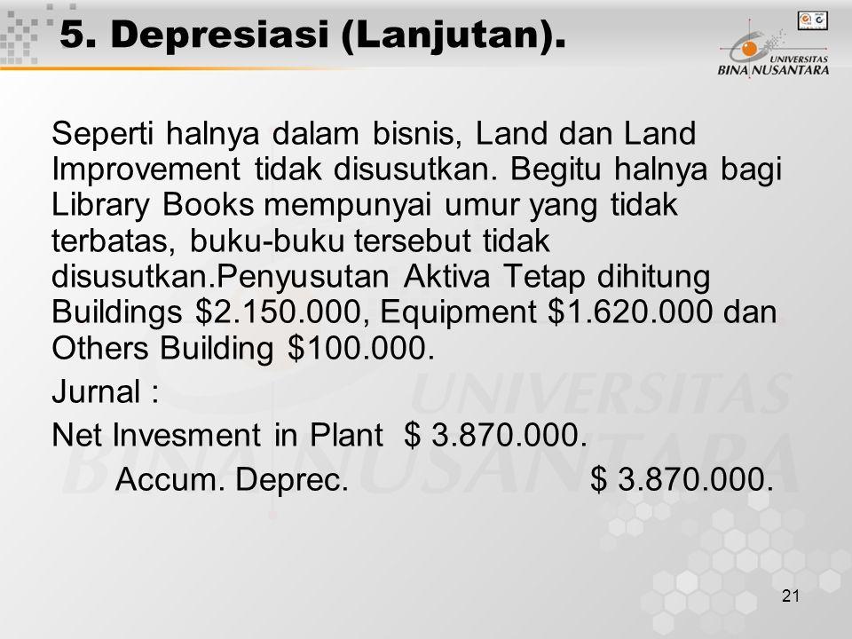 5. Depresiasi (Lanjutan).