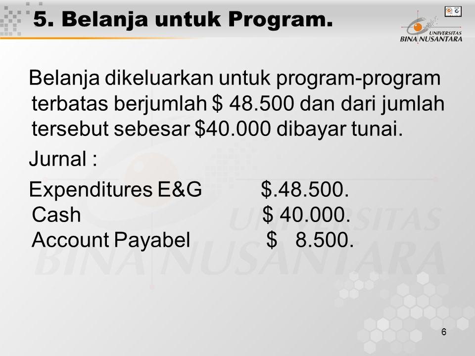 5. Belanja untuk Program.