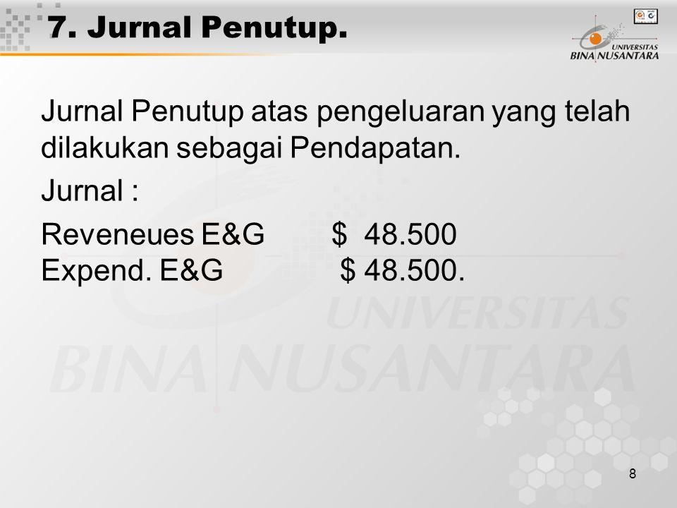 7. Jurnal Penutup. Jurnal Penutup atas pengeluaran yang telah dilakukan sebagai Pendapatan. Jurnal :
