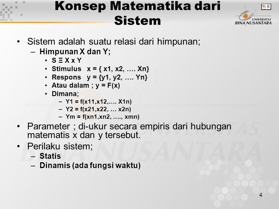 Konsep Matematika dari Sistem